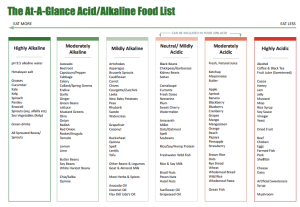 https://www.wellbeingnetwork.com/en/category/eating-well/the-alchemy-of-acidic-and-alkaline-foods